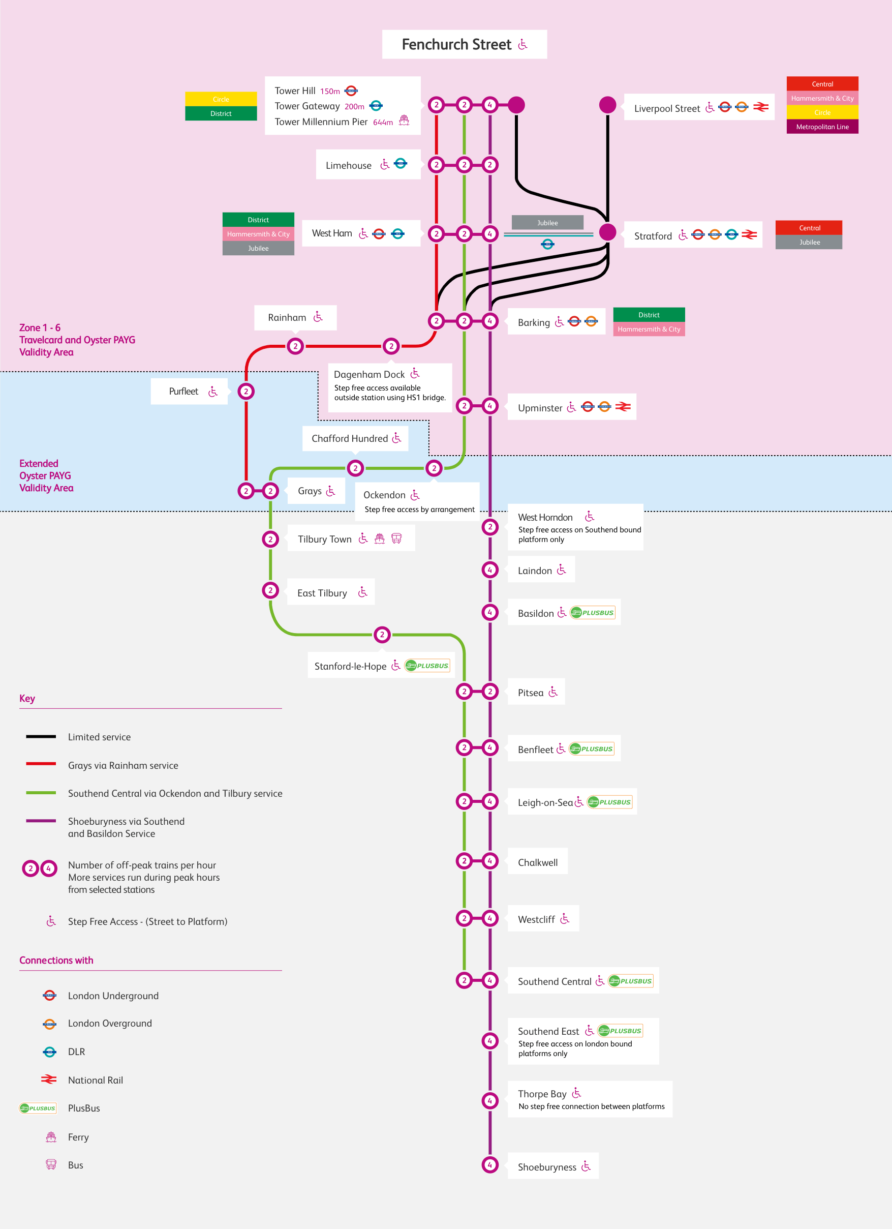 routes-and-stations